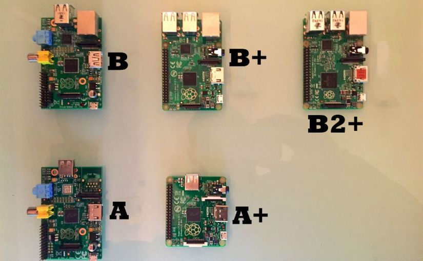Raspberry Pi : News Hardware & Software