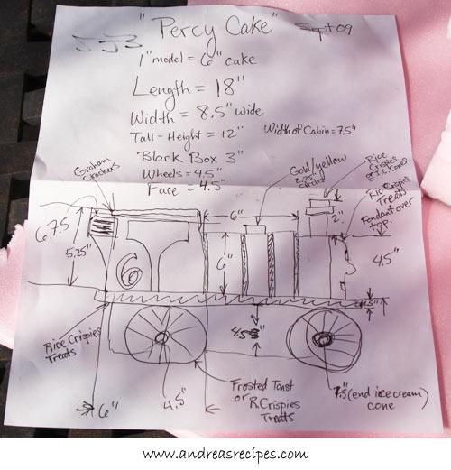 Andrea Meyers - Percy Train Birthday Cake plans
