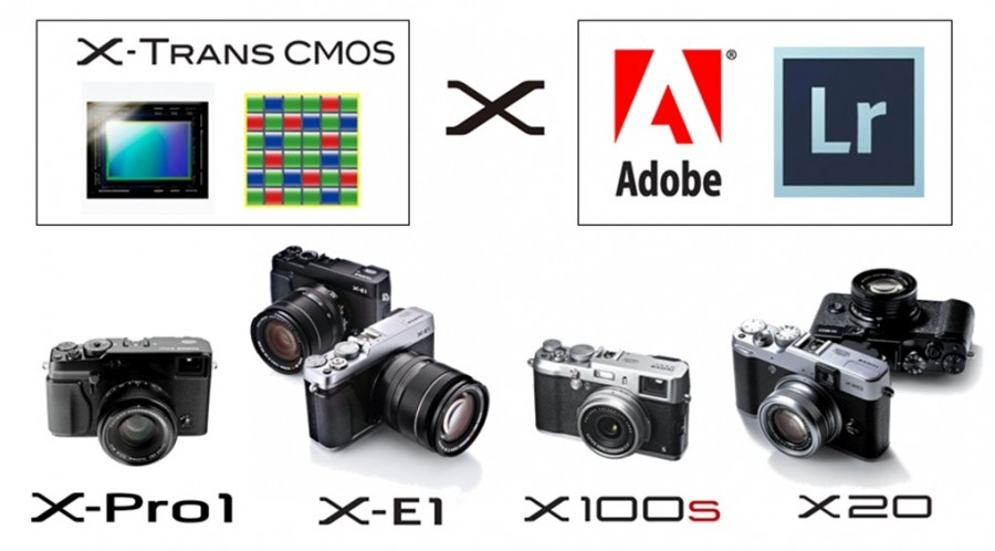 Fujifilm Raw photographers rejoice: Adobe and Apple improve Raw support