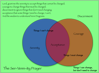 ser-venn-ity.png