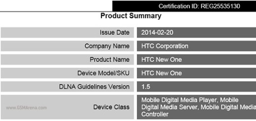 HTC New One Received its DLNA Certification