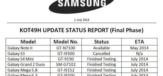 More Samsung Smartphones prepared for the KitKat Update
