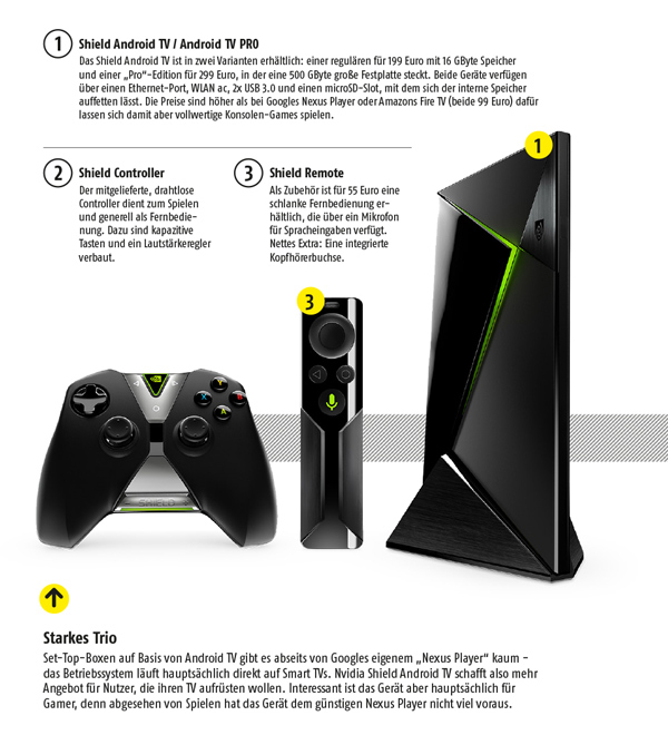 nvidia_shield_trio