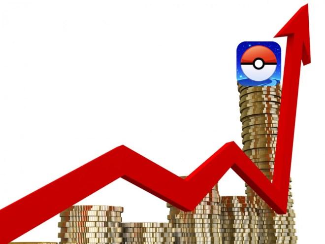 Die Aktie von Nintendio kennt im Moment nur eine Richtung: steil nach oben. (Foto: Shutterstock[moneymaker11])