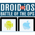 Battle of the OPS: Apple- vs. Google-User