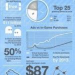 Mobile-Gaming-by-numbers