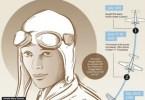 amelia-earhart-infographic-6301-600x413