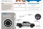 ford-svt-raptor-vs-mars rover infographic