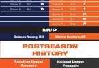 2012-World-Series-San-Francisco-Giants-Win