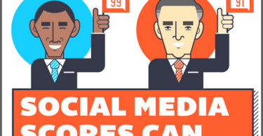 social media scores infographic pic