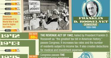abraham-lincoln-emancipation-day-history-of-income-tax-infographic-2013