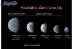 habitableplanetschartlineup