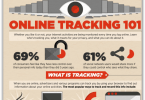 online-tracking-infographic