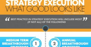 strategyexecutionsnap