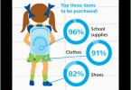back-to-school-spending