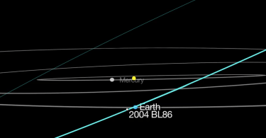 asteroid-2004-bl86-january-26-2015