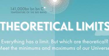theoretical limits