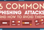 six common phishing attacks infographic snap
