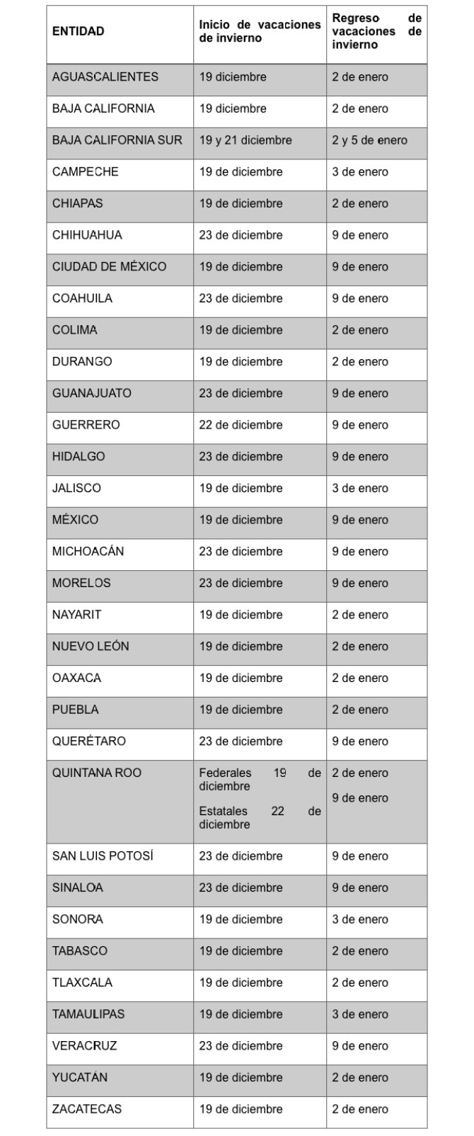 Calendario de vacaciones decembrinas