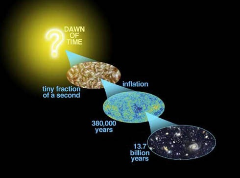 Einsteins Lost Theory Describes a Universe Without a Big