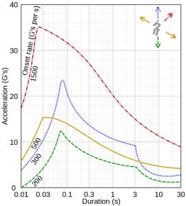 Jared Bryson chart 2