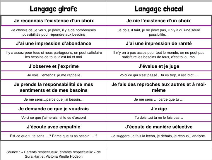 tableau-girafe-chacal