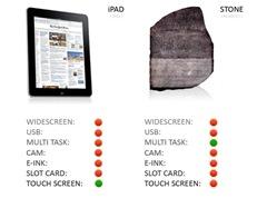 Apple iPad Vs Stone