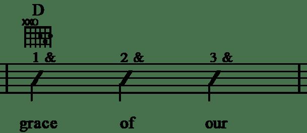 GGTOSins Measure 2 Rhythm