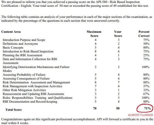 API-580-Certified
