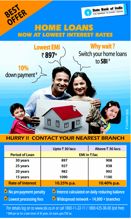 Sbi offers lowest home loan rates comparision for C home loans