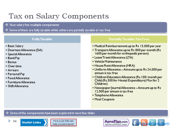 Which part of Salary is taxable and What is Tax free