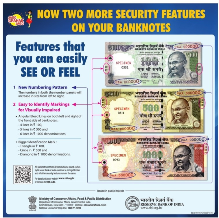New Security Features on Banknotes