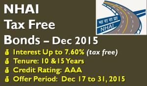 NHAI Tax Free Bond – December 2015