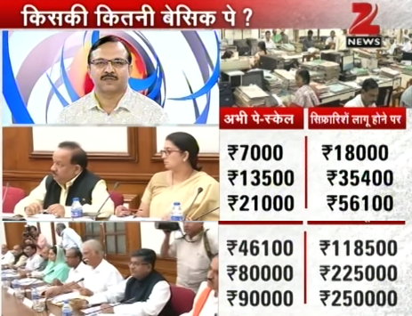 7th Pay Commission Salary