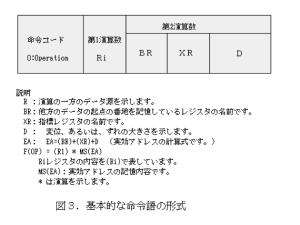 Objective-C への準備その03