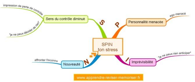 spin-ton-stress