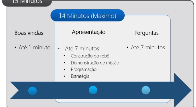 Tempo_em_Sala