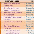 Verbos modales en inglés