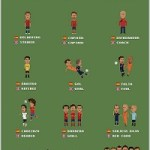 how to speak football
