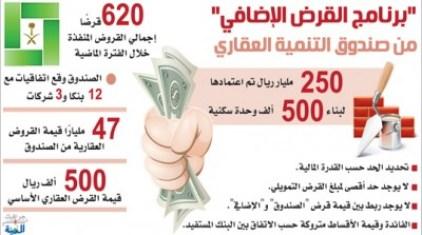التمويل الإضافي