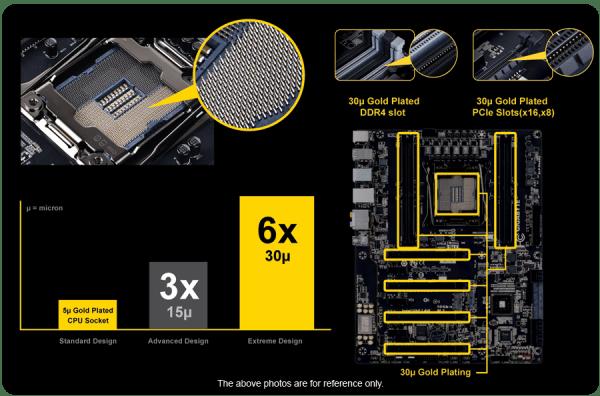 6x (30µ) Gold Plating