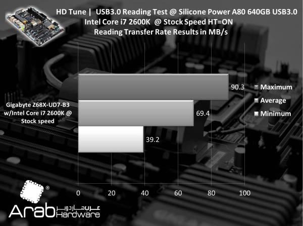 Gigabyte GA-Z68X-UD7-B3 Review Arabhardware