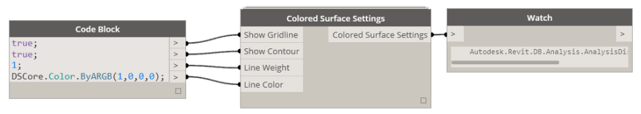 coloredSurfaceSettings