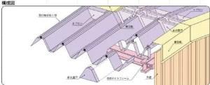 折板構成図01