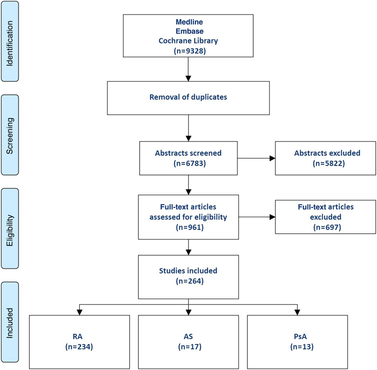 Popular Ann Taylor Loft Size Chart Ann Taylor Size Chart Hips Cardiovascular Disease Risk Management Download Figure Eular Recommendations houzz 01 Ann Taylor Size Chart