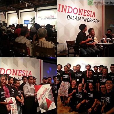 Event Indonesia Dalam Infografik