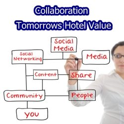 Collaboration - Tomorrows Hotel Value