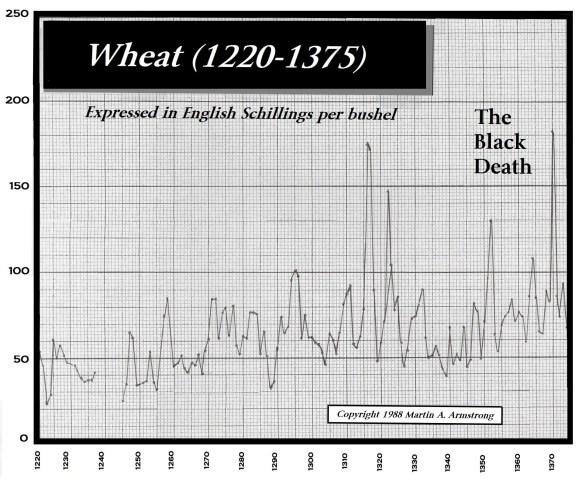 Wheat1220-1375