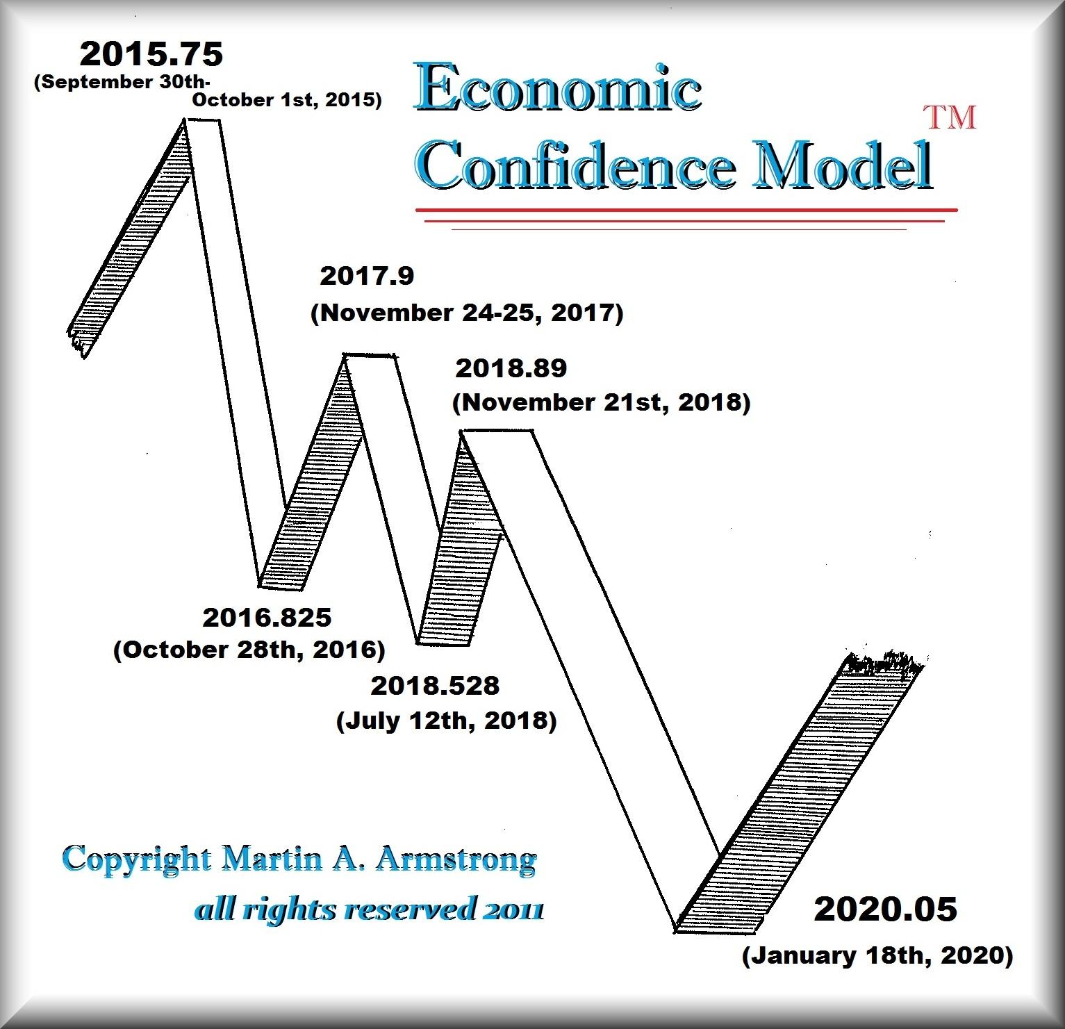 ECM2015-2020