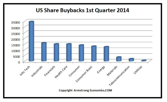1-Buyback 1st 2014